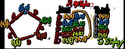 IMG:https://stuff.unrealsoftware.de/pics/s3dev/mapgen/lines_vs_points.png